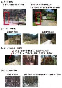 登山資料2