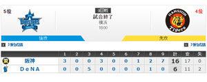 2018/6/27阪神vsDeNA