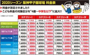 甲子園の座席別チケット料金